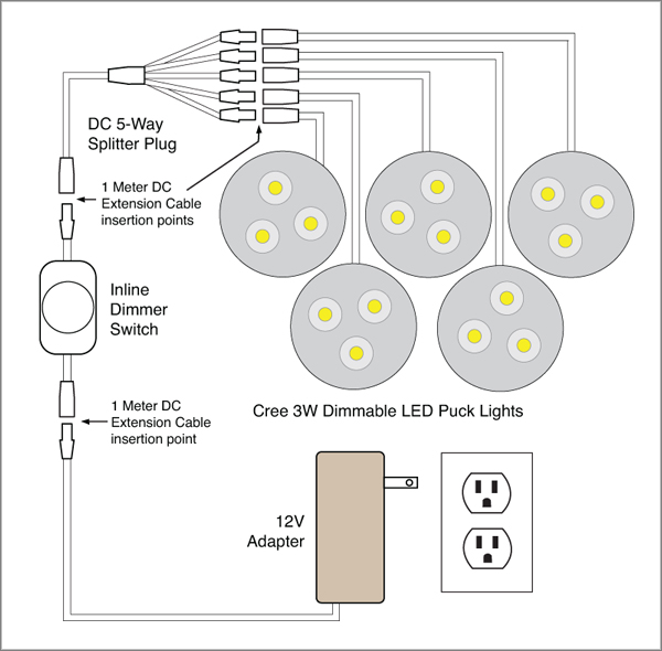 wiring diagrams for lighting 24 volt alternator diagram 88light cree 3 watt dimmable led puck light