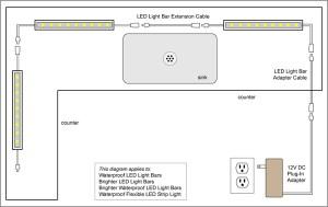 88Light  Under Cabi LED Light Installation with Cabi Gap