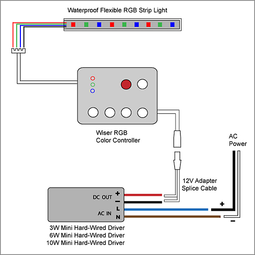Led Dimming Wiring Diagram Free Picture Wiring Diagram Schematic