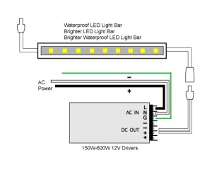 88Light  LED Light Bar to Adapter and Driver wiring diagrams
