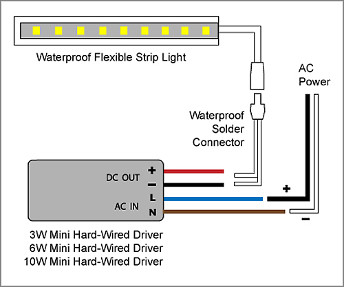 88Light Waterproof LED Strip Light To Driver And Adapter Wiring