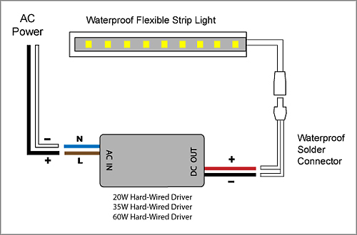 Rgb Led Strip Wiring Diagram - Best Wiring Diagram 2017