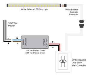 88Light  White Balance LED Strip Lighting wiring diagrams