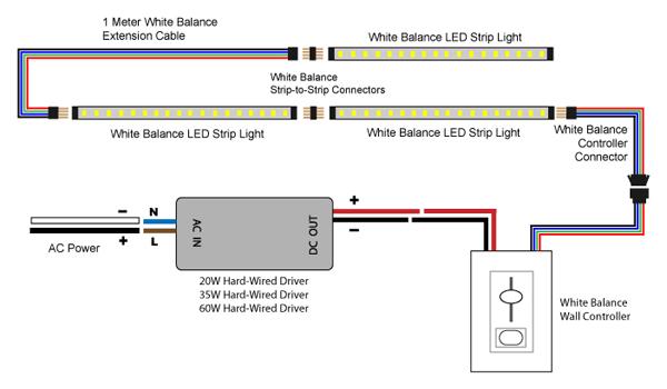 Led Strip Light Wiring Diagram