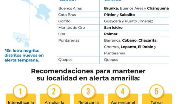 Población de la Zona Sur preocupada ante alertas tempranas por COVID-19