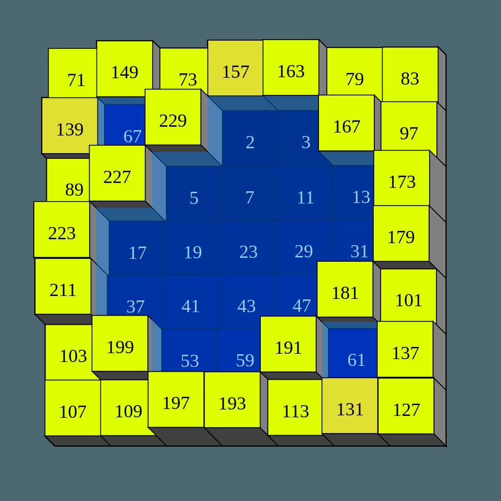 Prime Numbers List 8 Bit Avenue