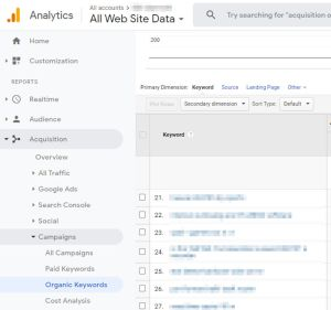 Where Are Keywords in Google Analytics?