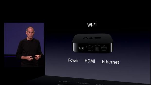 AppleTV-SystemDiagram