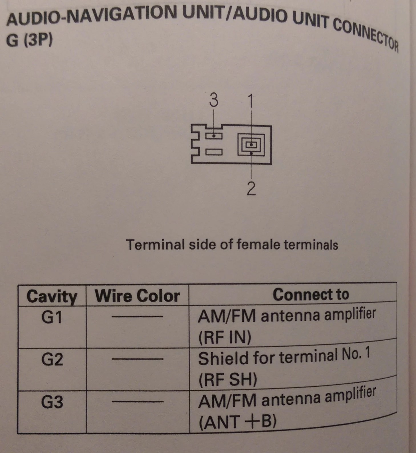 Upgrade Your Stereo System This S2000 Stereo Wiring Diagram Can Help