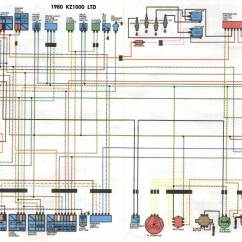 Danfoss Mid Position Valve Wiring Diagram 92 Honda Accord Stereo Z1000 Choice Image Sample And