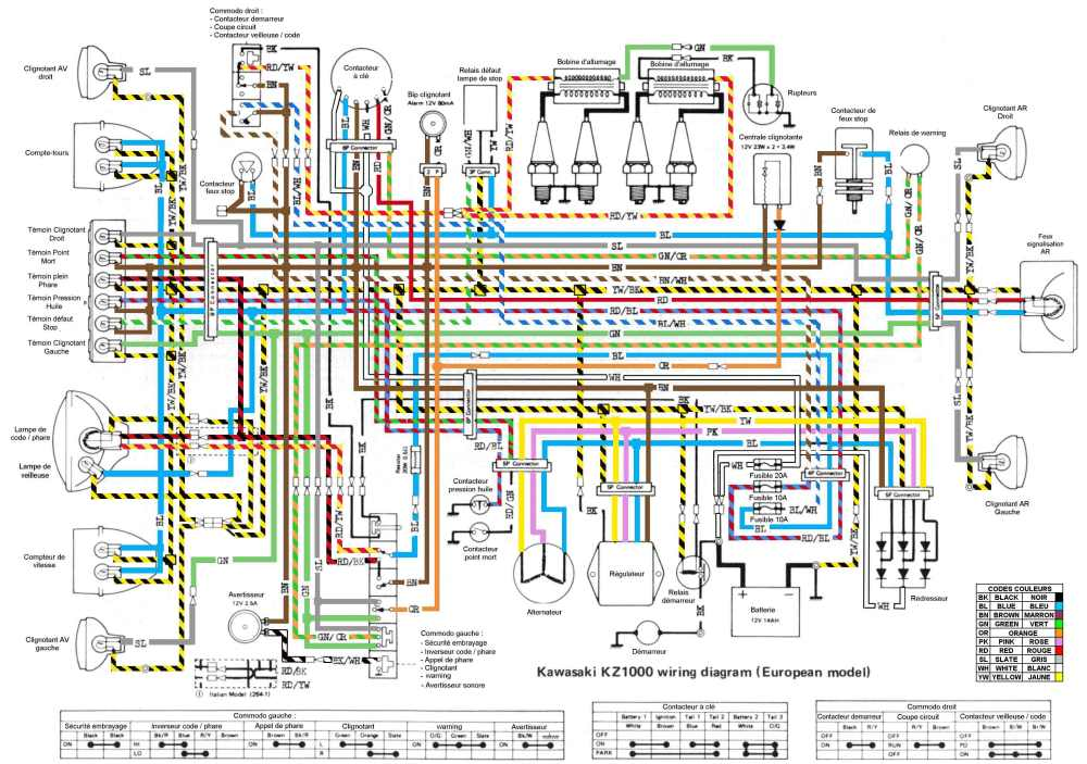 medium resolution of wrg 9367 kawasaki z1000 a1 wiring diagramkawasaki z1000 a1 wiring diagram 10