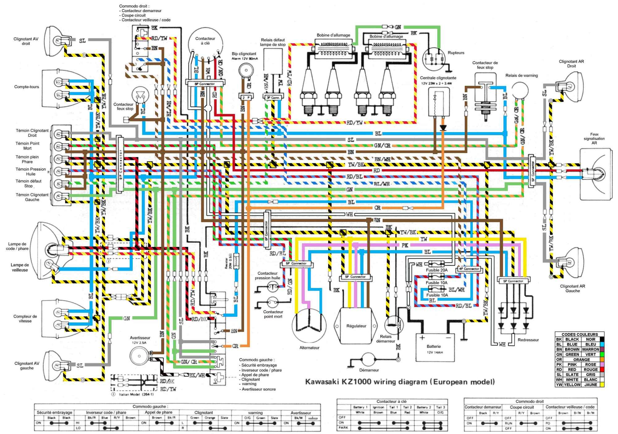 hight resolution of z1000 wiring diagram wiring diagramskawasaki z1000 a1 wiring diagram wiring diagram centre 2010 kawasaki z1000 wiring