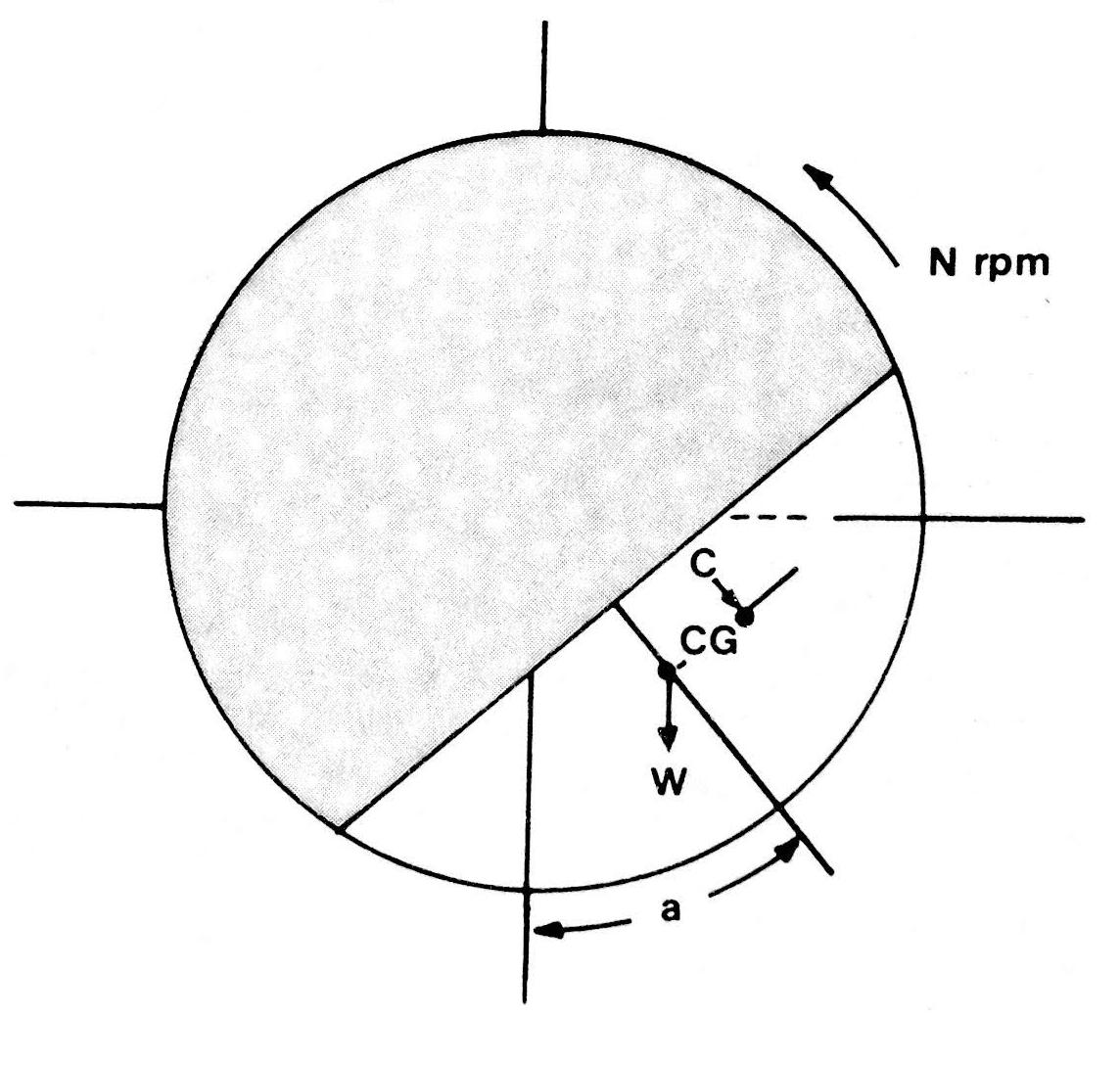 Ball Mill Design/Power Calculation