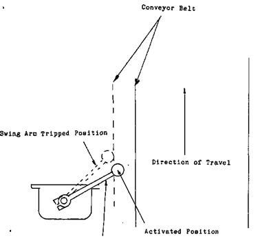 Conveyor Belt Alignment Switch