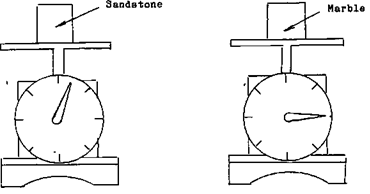 How to Find and Determine the Specific Gravity of a Rock