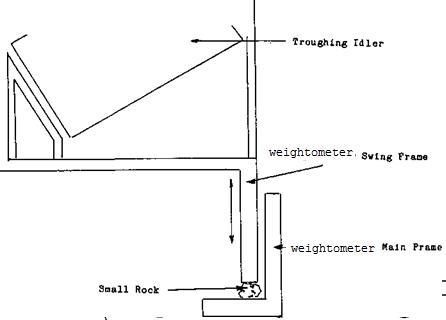 Mining Conveyor Section Diagram. Diagrams. Auto Parts