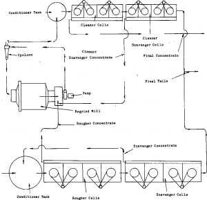 Safety Circuit Design, Safety, Free Engine Image For User