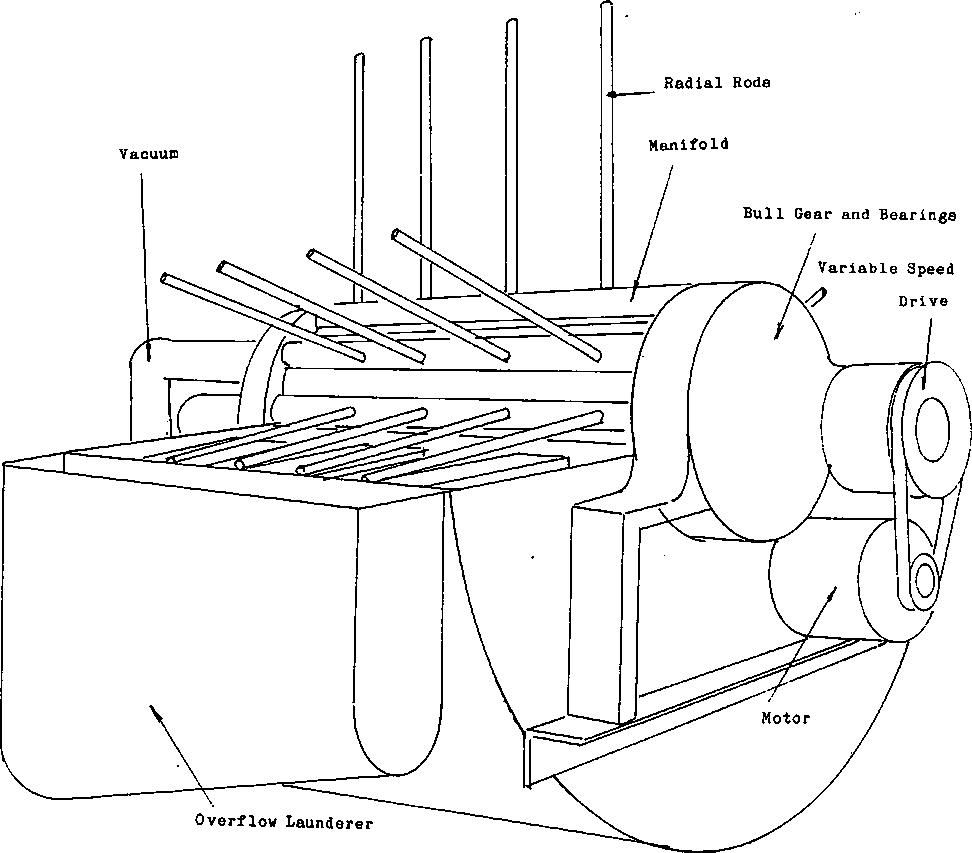 Rotary Filter Internal Piping & Manifold