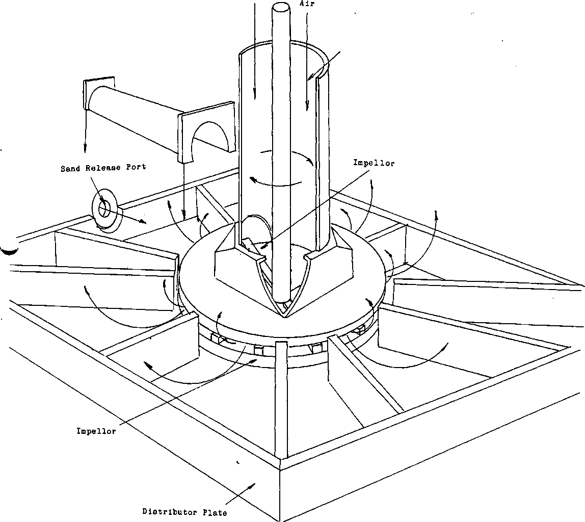 Flotation Cell Bank Sand Port