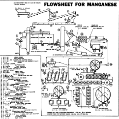 Diagram Of Manganese Philips Ballast Wiring Flowsheet Ore Beneficiation Process Plant