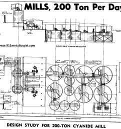 merrill crowe flow diagram [ 1500 x 1072 Pixel ]