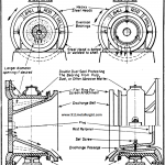 Low-Level-Discharge-Ball-or-Rod-Mill-Trunnion-Design