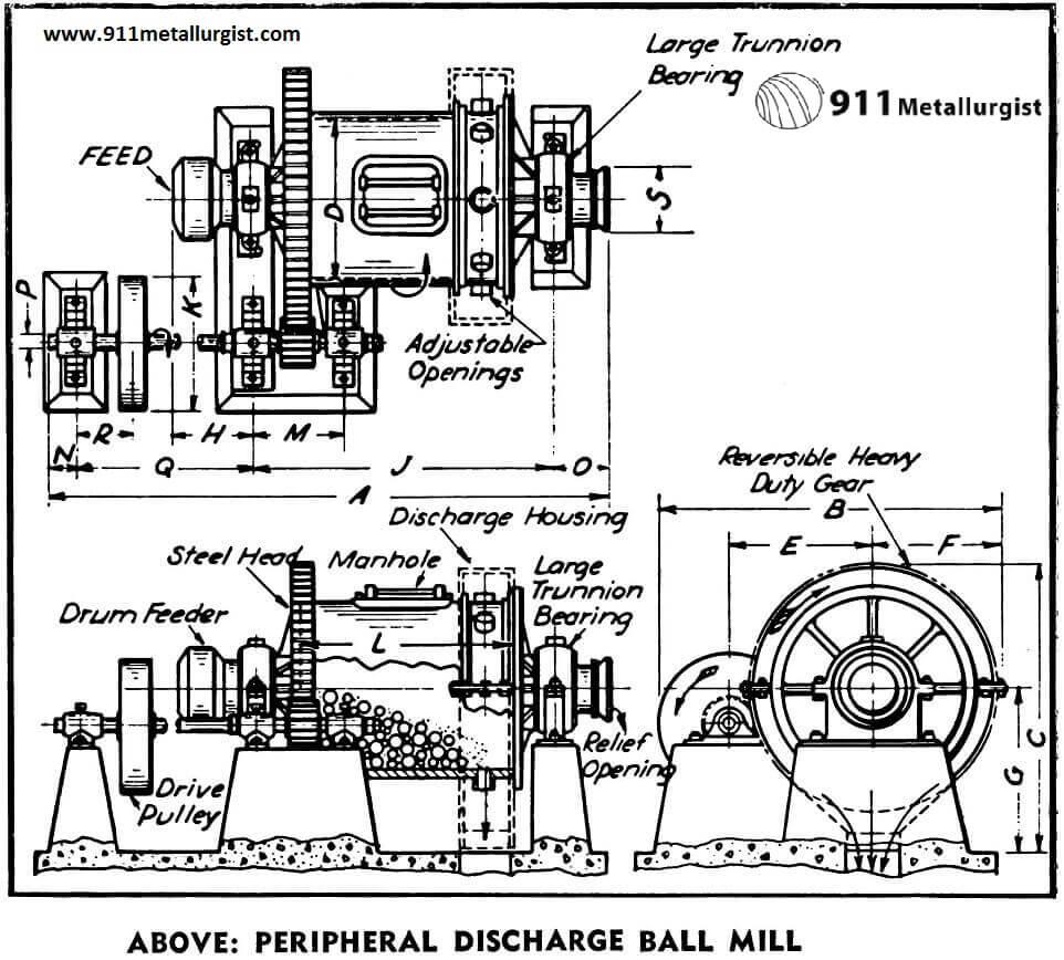 Exmark 23 Hp Kohler Engine Wiring Diagram Briggs And