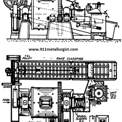50cc Mini Chopper Wiring Diagram Heating And Cooling Thermostat Street Legal Diagrams Schematics Best Apc Auto 110cc