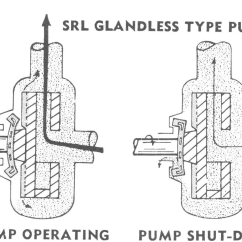 Centrifugal Pump Mechanical Seal Diagram Nest Wiring Bing Images