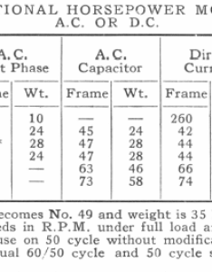 Dimensions also electric motor troubleshooting chart rh metallurgist