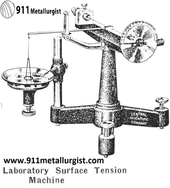 Laboratory Surface Tension Machine