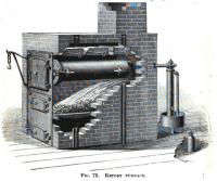 Retort Furnace, Retorting Pot & Condensing Pipe