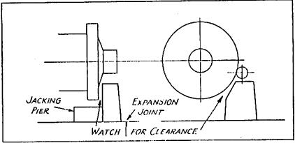 Ball Mill Maintenance & Installation Procedure
