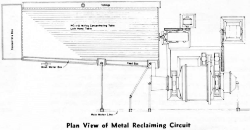 Recycling Gold from Scrap Metal: Process and Equipment