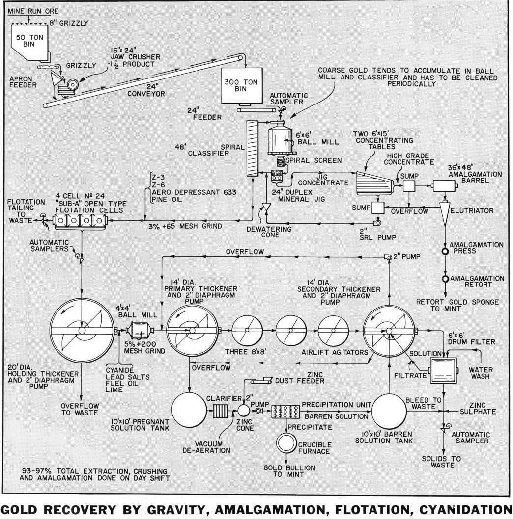 Dry Sump Diagrams Electrical Wiring French Drain To Pump Diagram Oil Usa