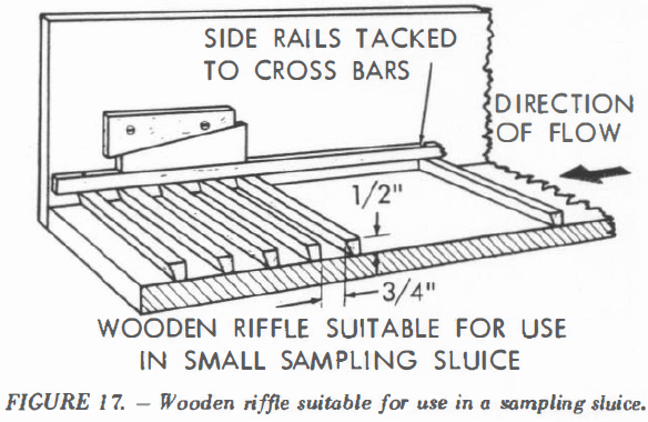 How to use a sluice box