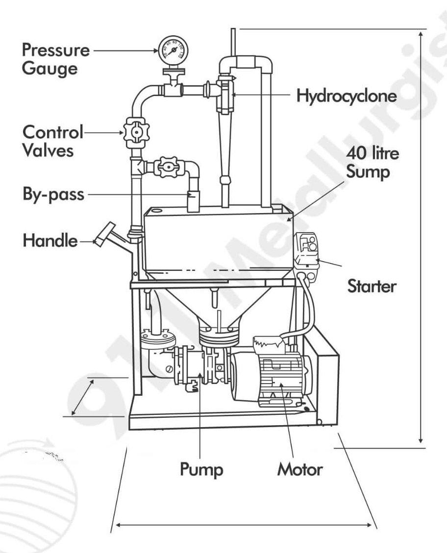 laboratory-hydrocyclone-testing-station