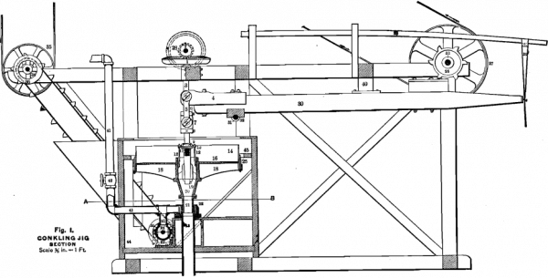 Magnetite Processing & Extraction Jig