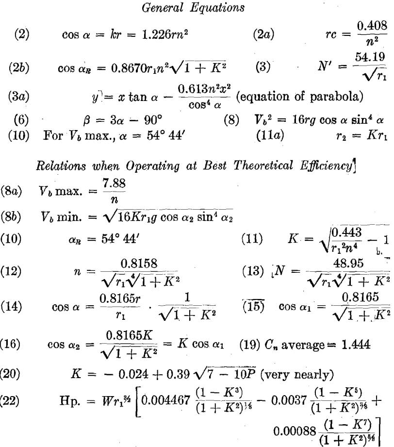 Rpm Calculation Formula For Milling