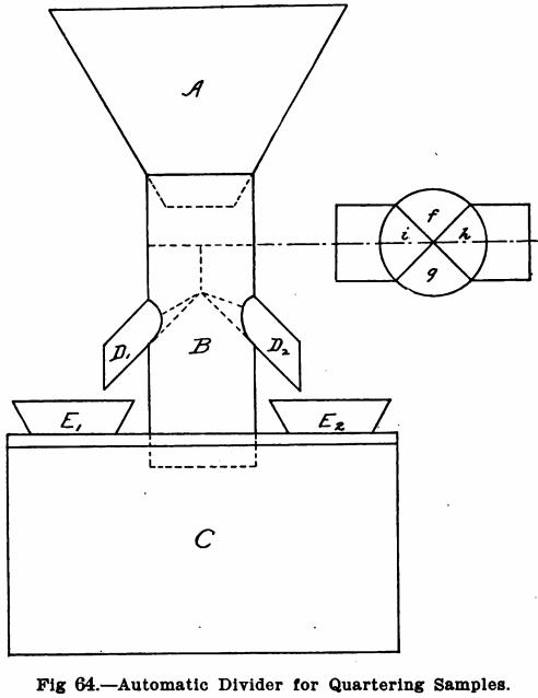 Sample Preparation Laboratory Equipment