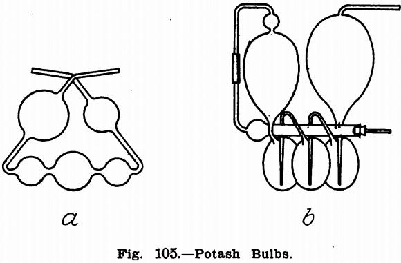Laboratory U-tubes