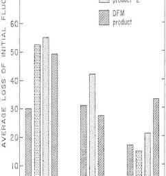 fluorspar flux average fluorine loss [ 800 x 1768 Pixel ]