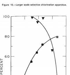 lithium hcl efficiency [ 642 x 1733 Pixel ]