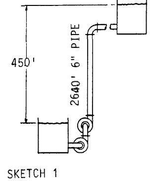 Convert Valve & Elbow to Equivalent Length of Straight Pipe