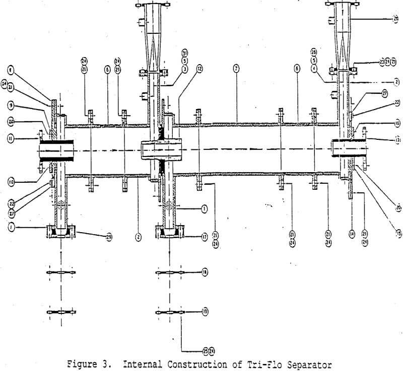 Laboratory Testing in a Tri-Flo Heavy Media Separator