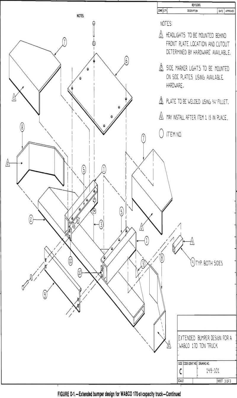 Haulage Truck Bumper Design