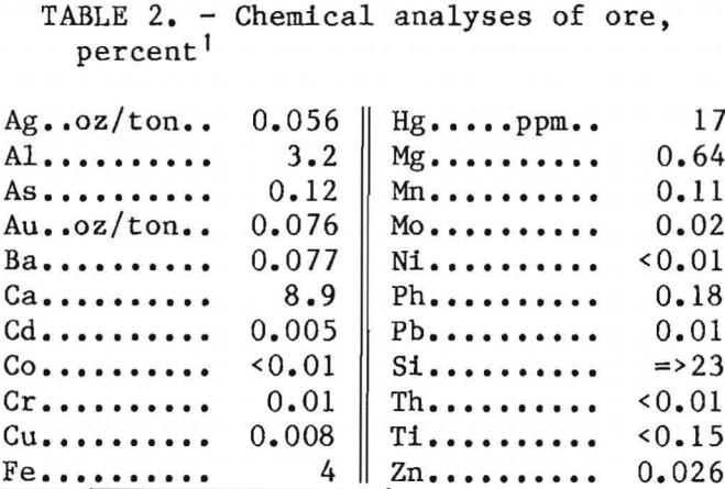 Precipitation of Mercury in Cyanide Gold Leaching