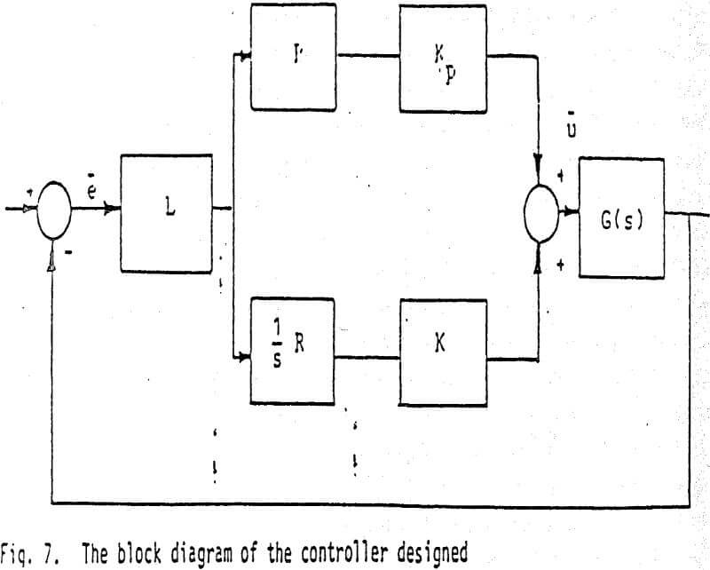 How to Design of a Multi-Variable Grinding Circuit Control