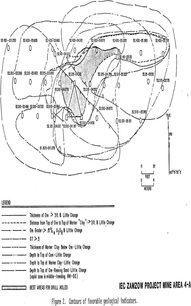 In Situ Uranium Leach Solution Test