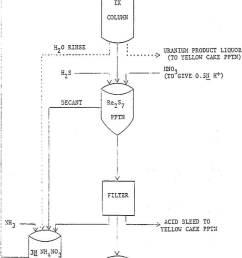 diagram of rhenium [ 800 x 1257 Pixel ]